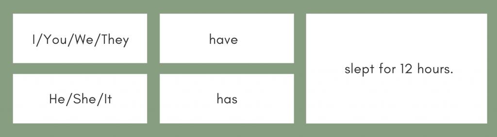 กฏ grammar ของ Present Perfect Tense