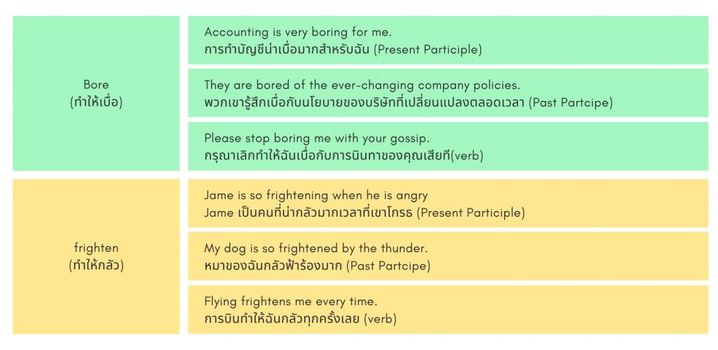 ตัวอย่าง participles